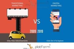 myEplatfoem-Digital-marketing-10-years-challenge