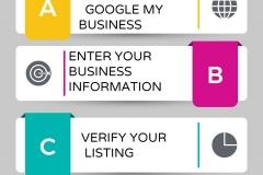 myEplatform-Google-My-Business