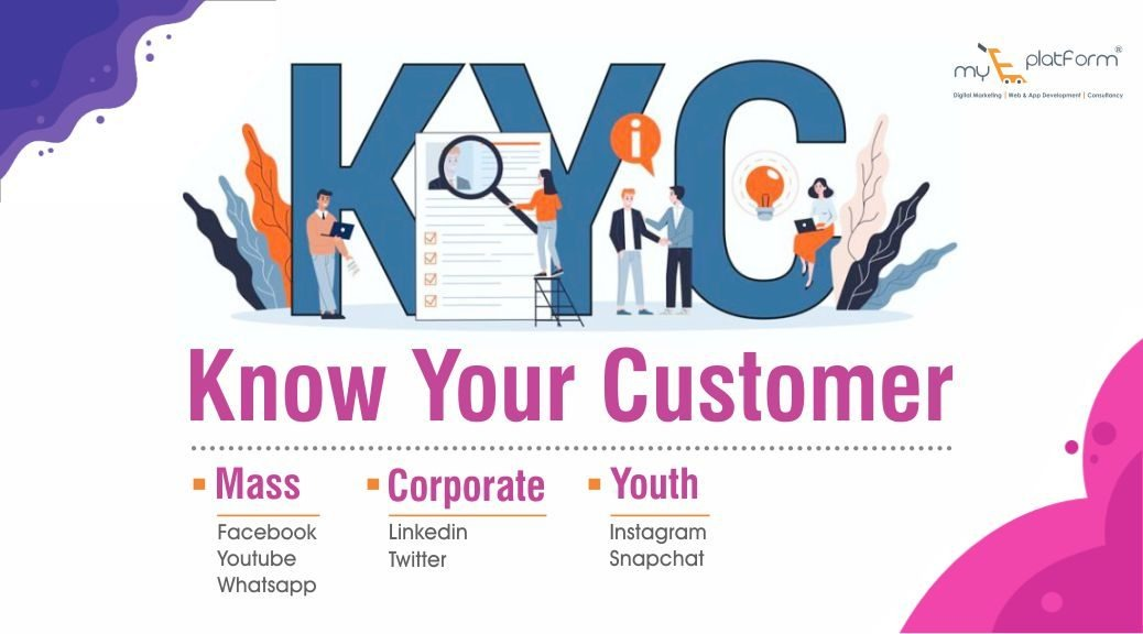 know-your-customer-for-digital-marketing